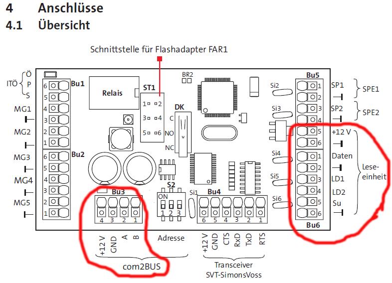 Verkabelung complex 400H, comlock 410 und cryplock HF