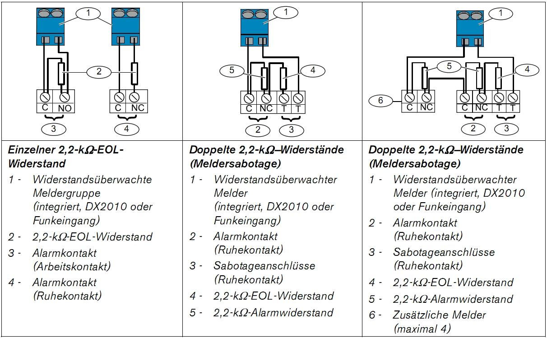 Ausgezeichnet 220v Verkabelung 2 Drähte Bilder - Elektrische ...